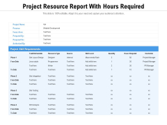 Project Resource Report With Hours Required Ppt PowerPoint Presentation Model Ideas PDF