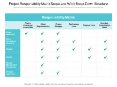 Project Responsibility Matrix Scope And Work Break Down Structure Ppt Powerpoint Presentation Summary Microsoft