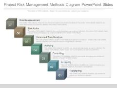 Project Risk Management Methods Diagram Powerpoint Slides