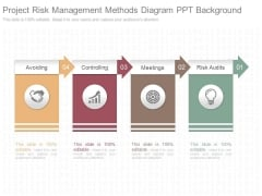 Project Risk Management Methods Diagram Ppt Background