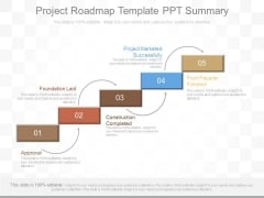 Project Roadmap Template Ppt Summary