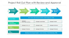 Project Roll Out Plan With Review And Approval Ppt PowerPoint Presentation Layouts Examples PDF
