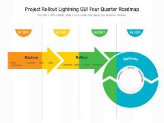 Project Rollout Lightning GUI Four Quarter Roadmap Designs