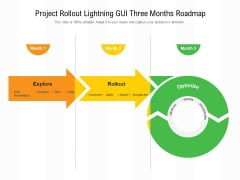 Project Rollout Lightning GUI Three Months Roadmap Information