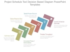Project Schedule Tool Decision Based Diagram Powerpoint Templates