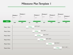 Project Scheduling Timeline Milestone Plan Template 2020 Ppt Infographics Inspiration PDF