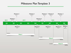 Project Scheduling Timeline Milestone Plan Template Phase Ppt Summary Backgrounds PDF