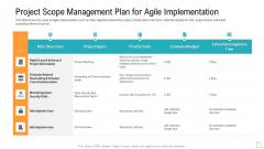 Project Scope Management Plan For Agile Implementation Formats PDF