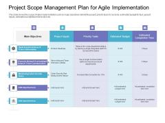Project Scope Management Plan For Agile Implementation Graphics PDF