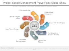 Project Scope Management Powerpoint Slides Show