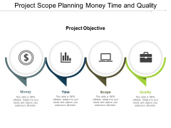 Project Scope Planning Money Time And Quality Ppt PowerPoint Presentation Gallery Graphics Tutorials
