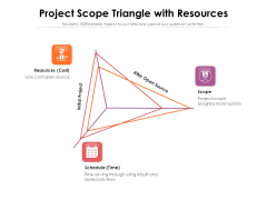 Project Scope Triangle With Resources Ppt PowerPoint Presentation Show Graphics Design PDF