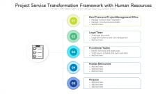 Project Service Transformation Framework With Human Resources Ppt PowerPoint Presentation Slides Download PDF
