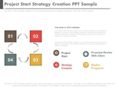 Project Start Strategy Creation Ppt Sample