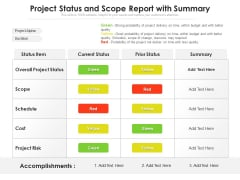 Project Status And Scope Report With Summary Ppt PowerPoint Presentation File Templates PDF