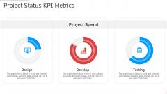 Project Status Kpi Metrics Design Manufacturing Control Ppt Professional Model PDF