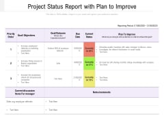 Project Status Report With Plan To Improve Ppt PowerPoint Presentation Pictures Outfit PDF