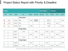 Project Status Report With Priority And Deadline Ppt PowerPoint Presentation Show Aids