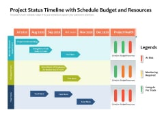 Project Status Timeline With Schedule Budget And Resources Ppt PowerPoint Presentation Professional Graphics Tutorials PDF