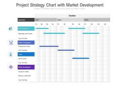 Project Strategy Chart With Market Development Ppt PowerPoint Presentation Visual Aids Deck
