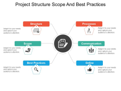 Project Structure Scope And Best Practices Ppt PowerPoint Presentation Styles Format Ideas