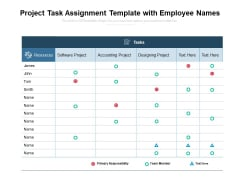 Project Task Assignment Template With Employee Names Ppt PowerPoint Presentation Styles Infographic Template