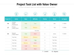 Project Task List With Value Owner Ppt PowerPoint Presentation Portfolio Slide
