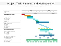 Project Task Planning And Methodology Ppt PowerPoint Presentation Styles Graphics Example PDF
