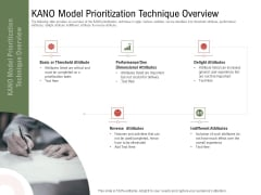 Project Tasks Priority Analysis KANO Model Prioritization Technique Overview Ppt Infographics Example PDF