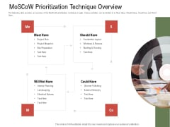Project Tasks Priority Analysis Moscow Prioritization Technique Overview Fixtures Ppt File Samples PDF