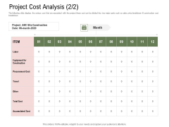 Project Tasks Priority Analysis Project Cost Analysis Labor Ppt Gallery Microsoft PDF