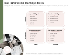Project Tasks Priority Analysis Task Prioritization Technique Matrix Ppt Icon Samples PDF