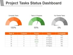Project Tasks Status Dashboard Ppt PowerPoint Presentation Backgrounds