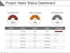 Project Tasks Status Dashboard Ppt PowerPoint Presentation Layouts