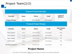 Project Team Communication Ppt PowerPoint Presentation Styles Shapes