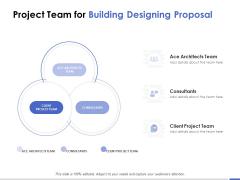 Project Team For Building Designing Proposal Ppt PowerPoint Presentation Outline Slides