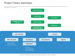 Project Team Members Action Priority Matrix Ppt Slides Images PDF