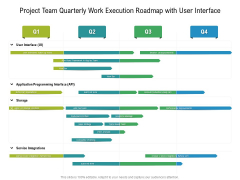 Project Team Quarterly Work Execution Roadmap With User Interface Background