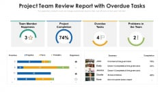 Project Team Review Report With Overdue Tasks Ppt Pictures Slideshow PDF