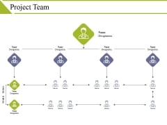 Project Team Template 1 Ppt PowerPoint Presentation Layouts Template