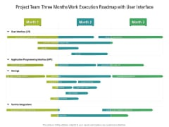 Project Team Three Months Work Execution Roadmap With User Interface Structure