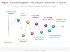 Project Test And Integration Presentation Powerpoint Templates