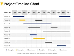 Project Timeline Chart Ppt PowerPoint Presentation Outline Graphics