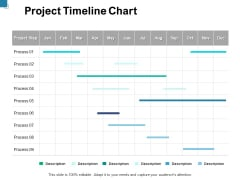 Project Timeline Chart Ppt PowerPoint Presentation Pictures Deck