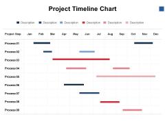 Project Timeline Chart Ppt PowerPoint Presentation Styles Portfolio
