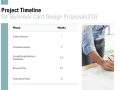 Project Timeline For Business Card Design Proposal Analysis Ppt PowerPoint Presentation File Graphics Download