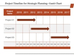 Project Timeline For Strategic Planning Gantt Chart Ppt PowerPoint Presentation Professional Ideas