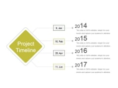 Project Timeline Ppt PowerPoint Presentation Deck