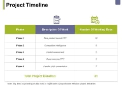 Project Timeline Ppt PowerPoint Presentation Icon Aids