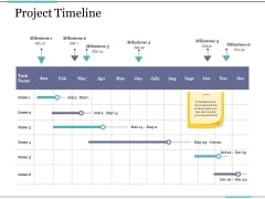 Project Timeline Ppt PowerPoint Presentation Infographic Template Outline